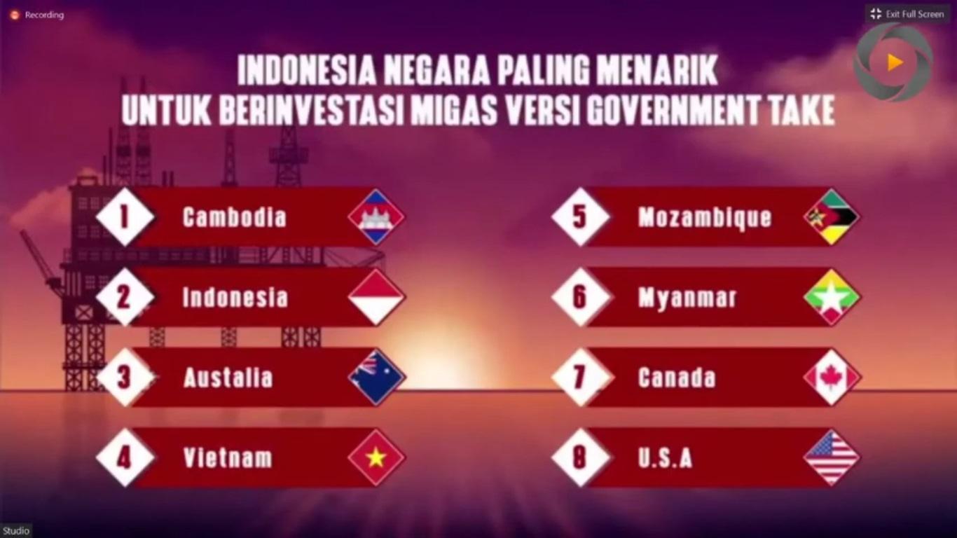 "Infografis: tangkapan layar dari ""Webinar LKJ SKK Migas dan KKKS 2021"""